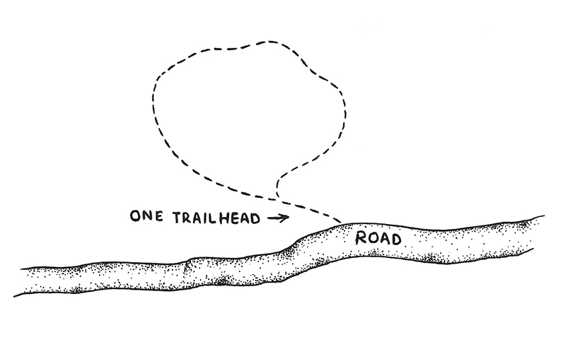 trail types